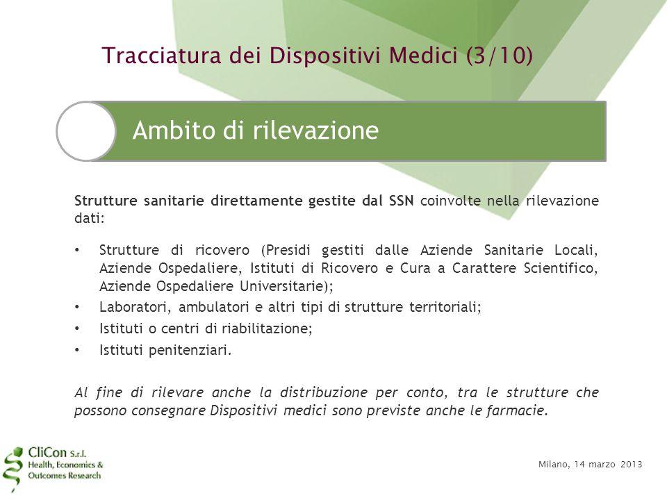 Tracciatura dei Dispositivi Medici (3/10)