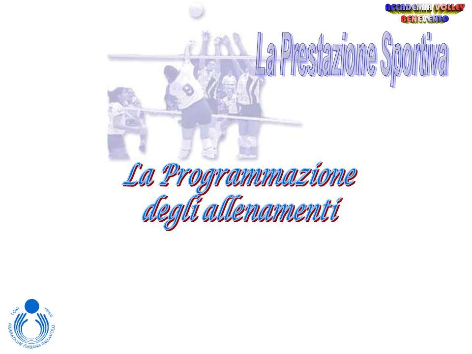 La Prestazione Sportiva