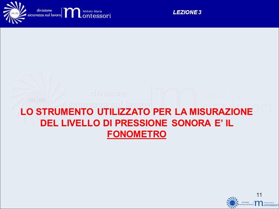 LEZIONE 3 LO STRUMENTO UTILIZZATO PER LA MISURAZIONE DEL LIVELLO DI PRESSIONE SONORA E' IL FONOMETRO.