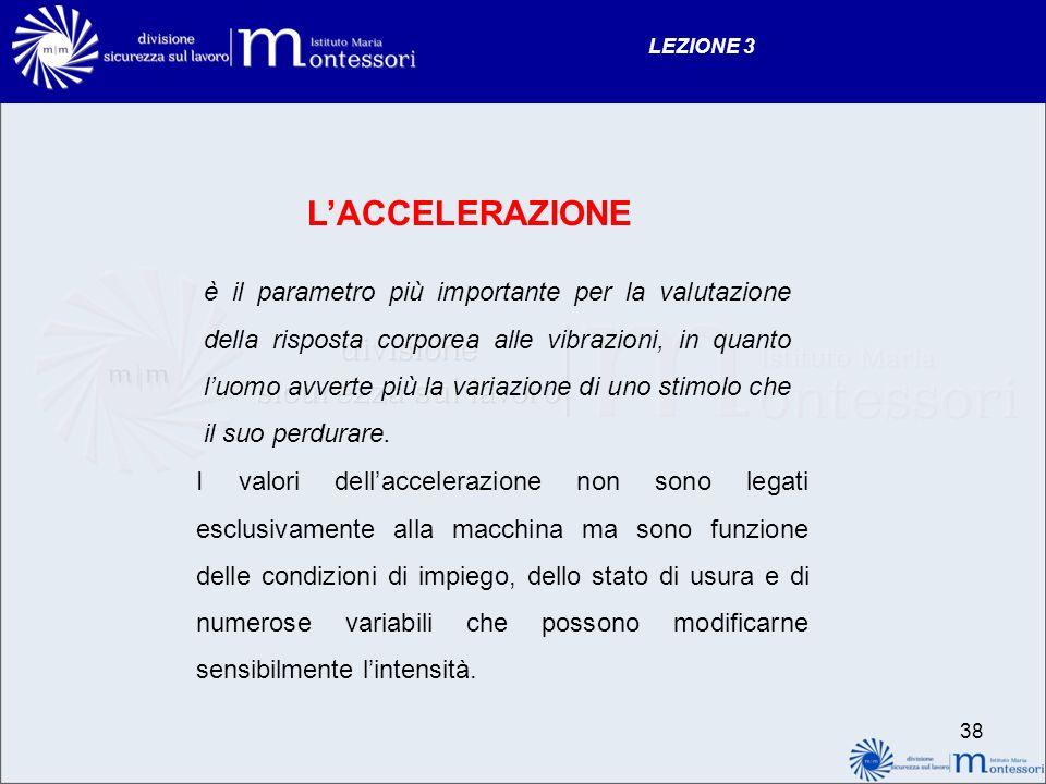 LEZIONE 3 L'ACCELERAZIONE.