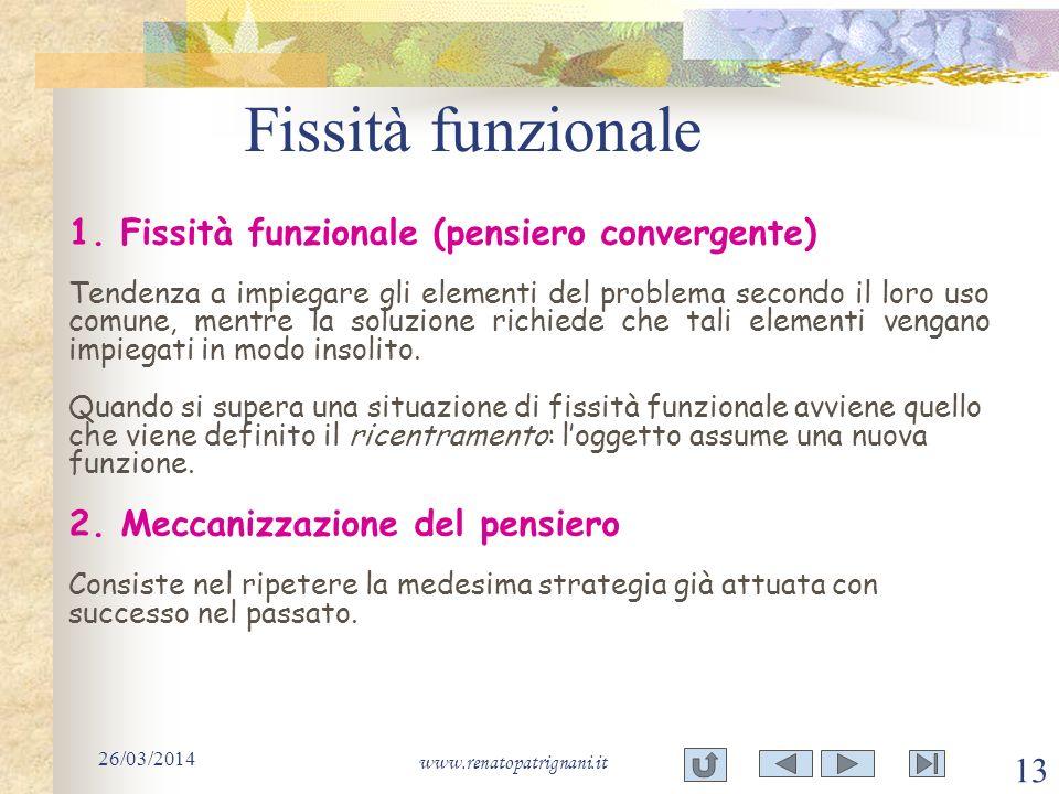 Fissità funzionale Fissità funzionale (pensiero convergente)