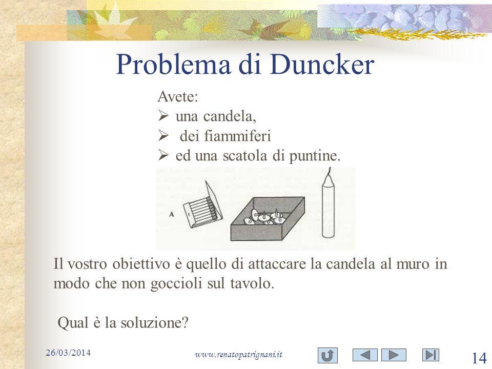 Problema di Duncker Avete: una candela, dei fiammiferi