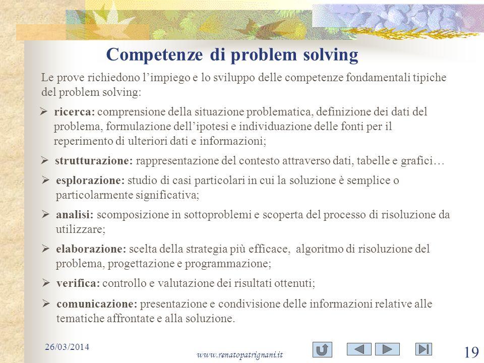 Competenze di problem solving