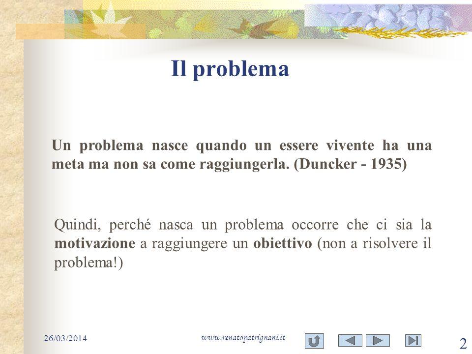 Il problema Un problema nasce quando un essere vivente ha una meta ma non sa come raggiungerla. (Duncker - 1935)