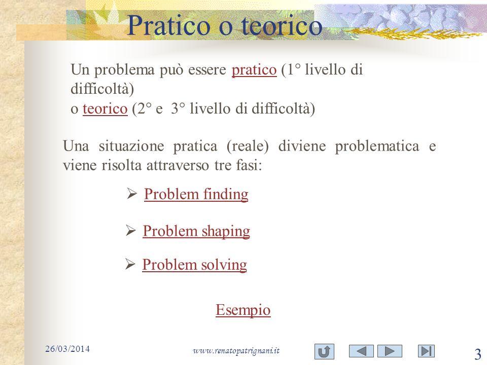 Pratico o teorico Un problema può essere pratico (1° livello di difficoltà) o teorico (2° e 3° livello di difficoltà)