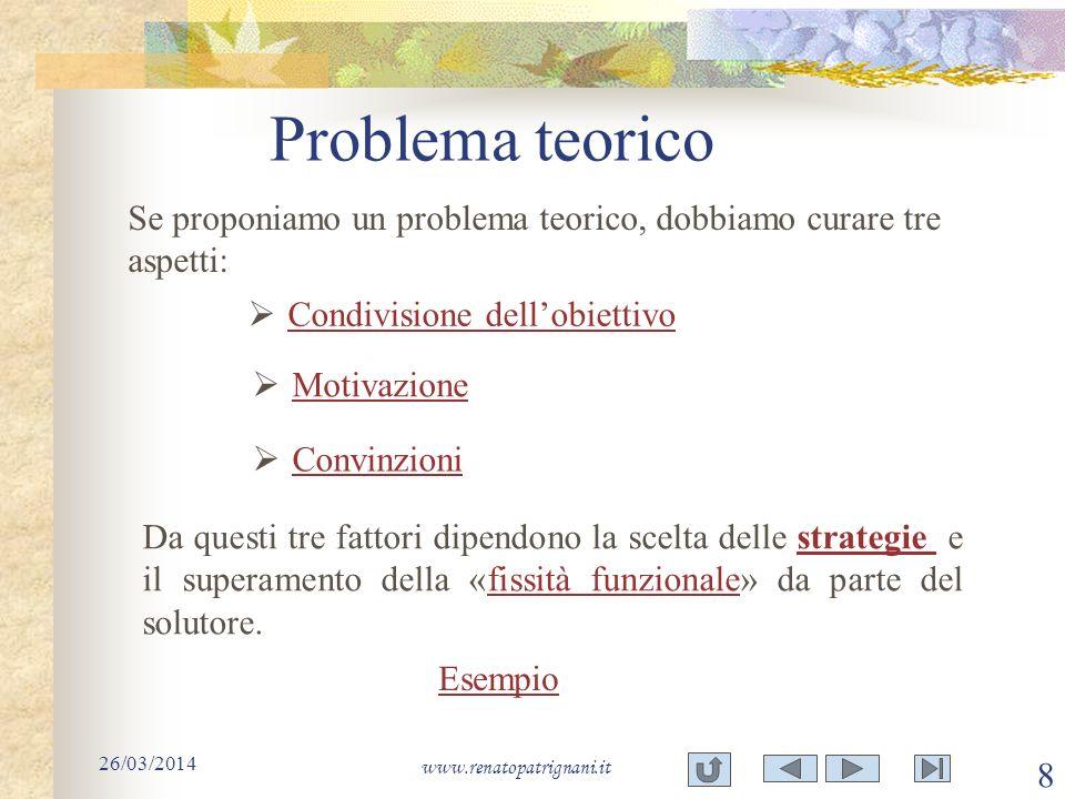 Problema teorico Se proponiamo un problema teorico, dobbiamo curare tre aspetti: Condivisione dell'obiettivo.
