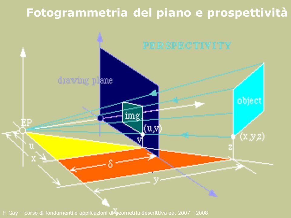 Fotogrammetria del piano e prospettività