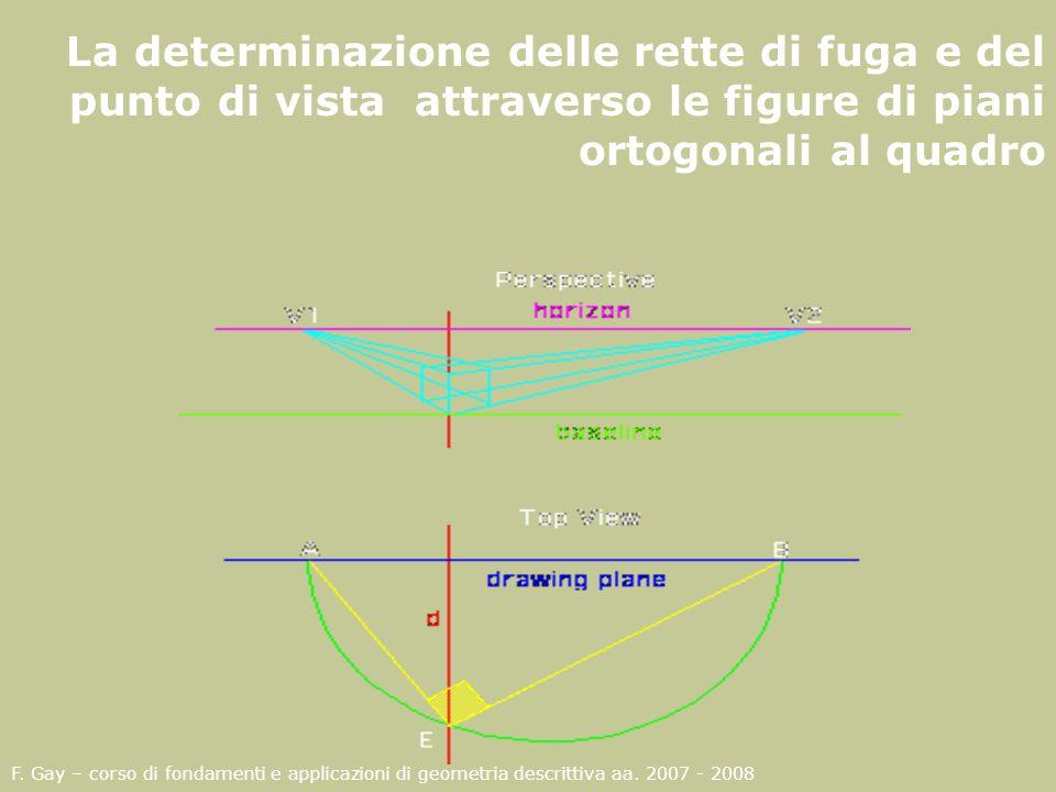 La determinazione delle rette di fuga e del punto di vista attraverso le figure di piani ortogonali al quadro