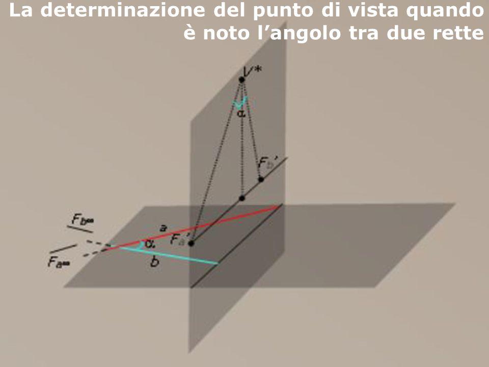 La determinazione del punto di vista quando è noto l'angolo tra due rette