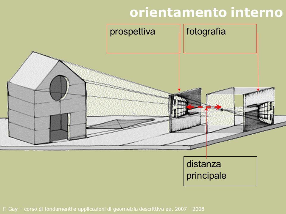 orientamento interno prospettiva fotografia distanza principale