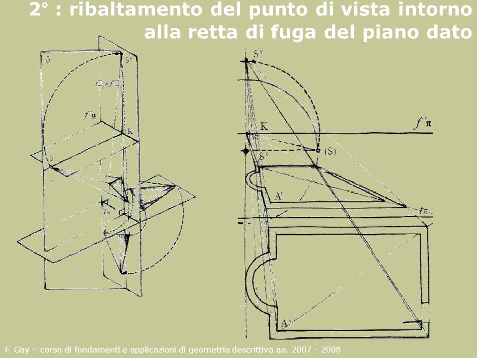 2° : ribaltamento del punto di vista intorno alla retta di fuga del piano dato