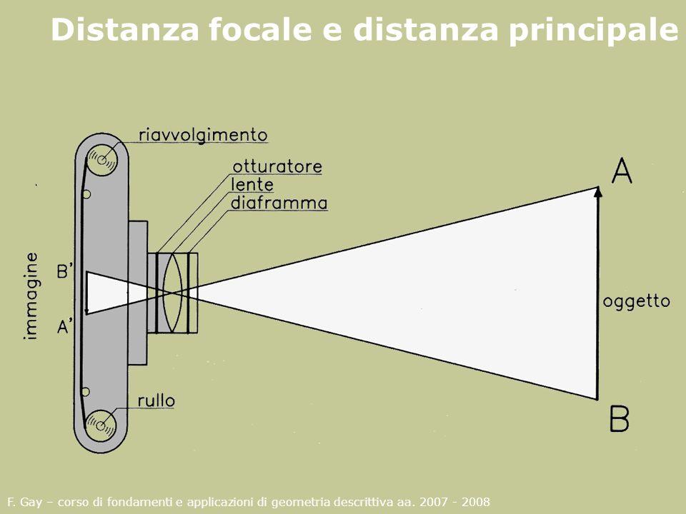 Distanza focale e distanza principale