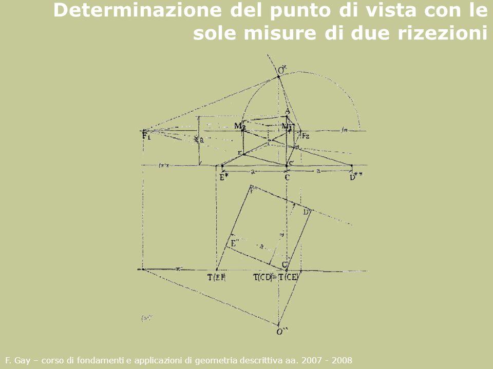 Determinazione del punto di vista con le sole misure di due rizezioni