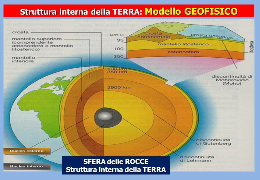 Struttura interna della TERRA: Modello GEOFISICO
