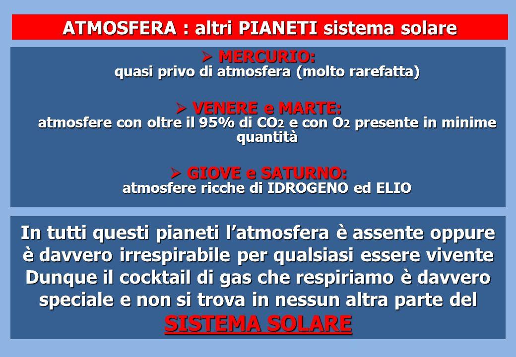 ATMOSFERA : altri PIANETI sistema solare
