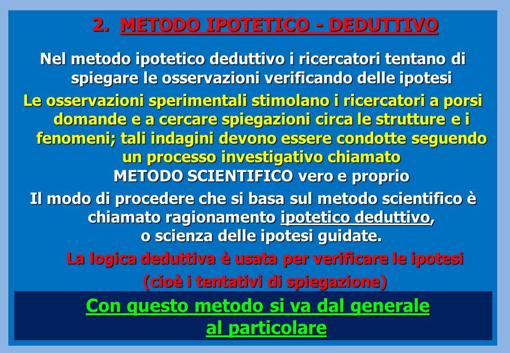 2. METODO IPOTETICO - DEDUTTIVO