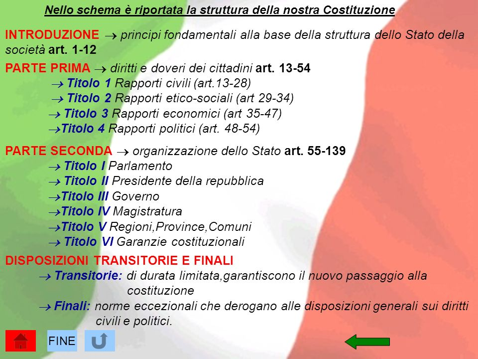 PARTE PRIMA  diritti e doveri dei cittadini art. 13-54
