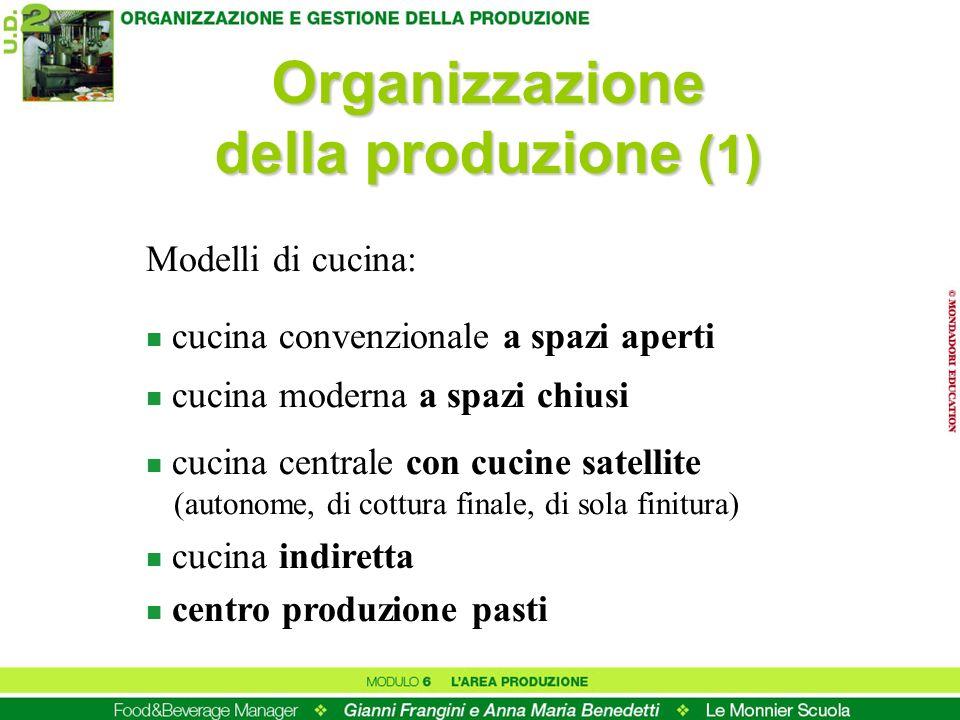 Organizzazione della produzione (1)