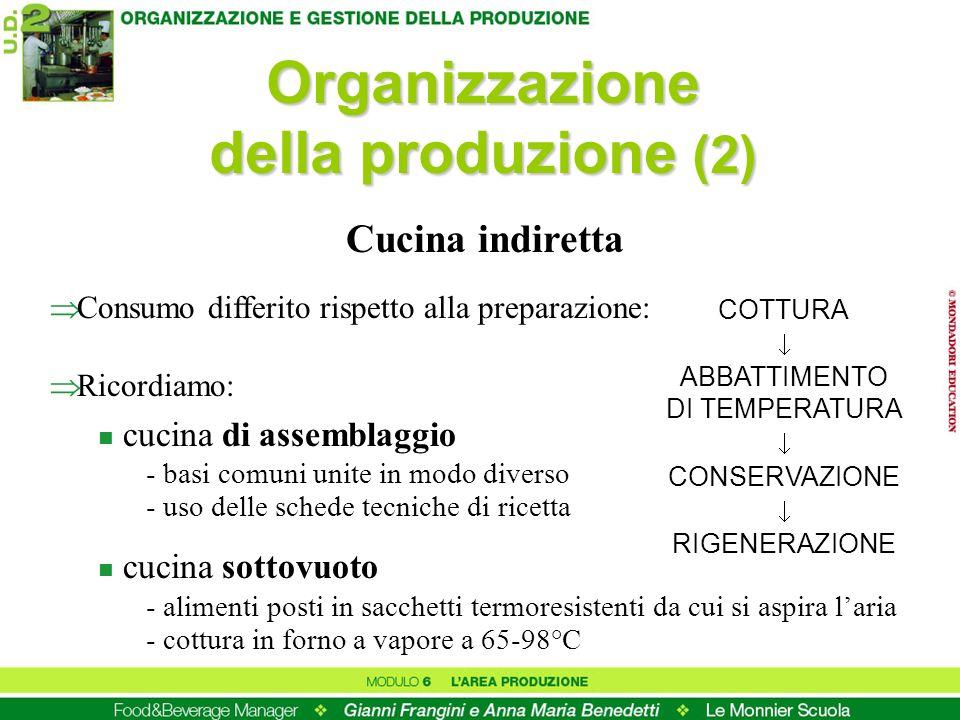 Organizzazione della produzione (2)