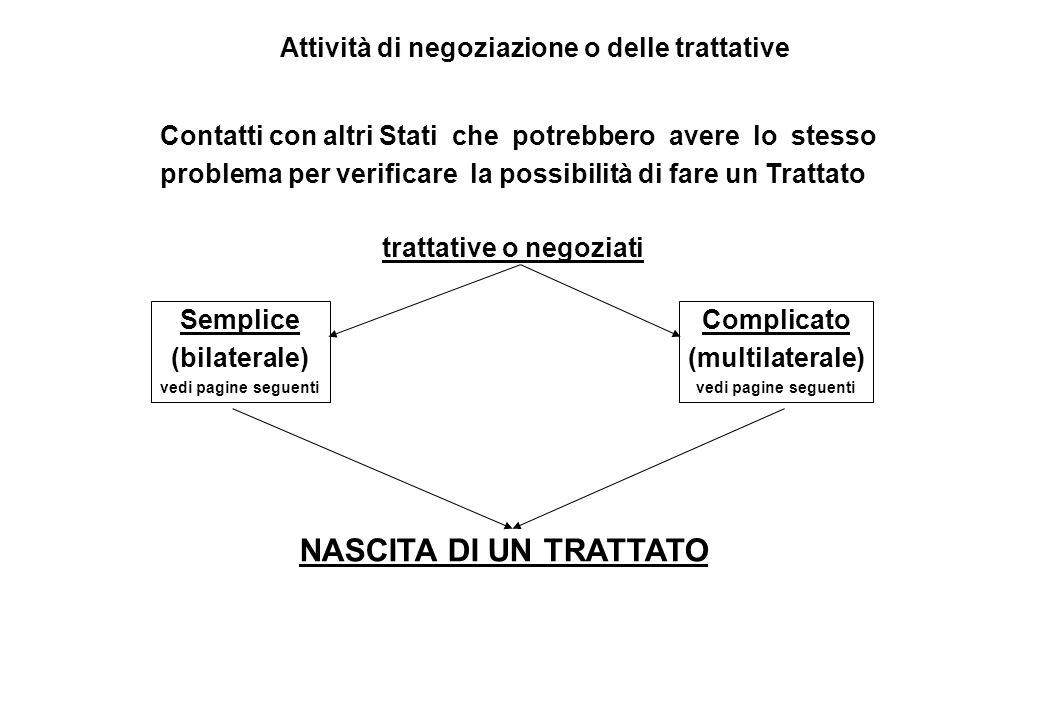 trattative o negoziati
