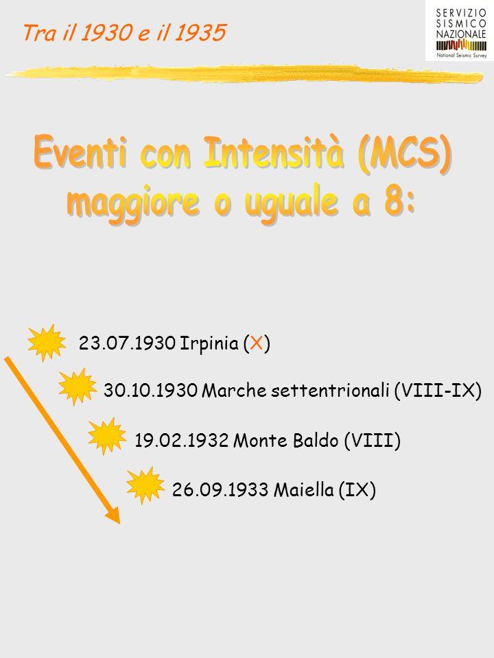 Eventi con Intensità (MCS)