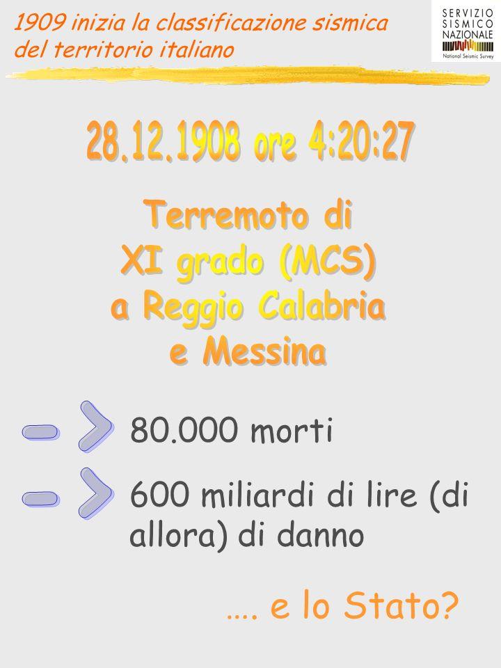 28.12.1908 ore 4:20:27 Terremoto di XI grado (MCS) a Reggio Calabria