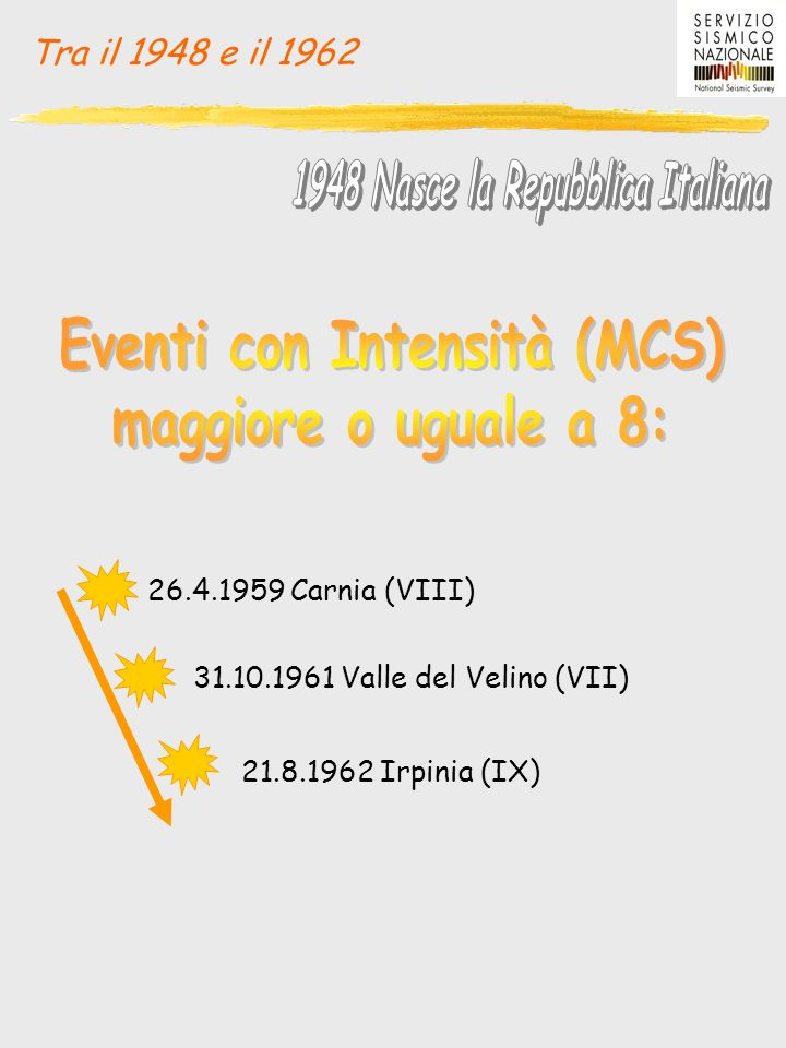 1948 Nasce la Repubblica Italiana Eventi con Intensità (MCS)