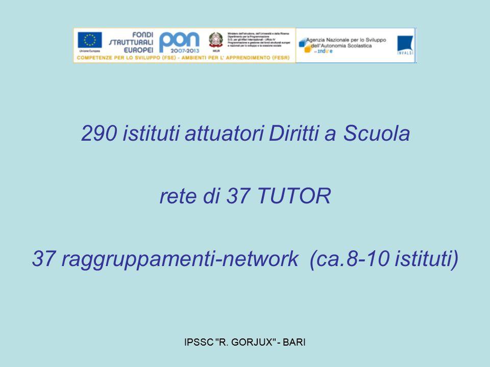 290 istituti attuatori Diritti a Scuola rete di 37 TUTOR