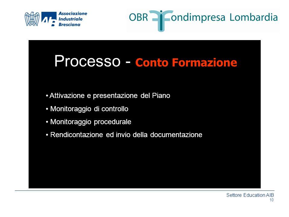 Processo - Conto Formazione