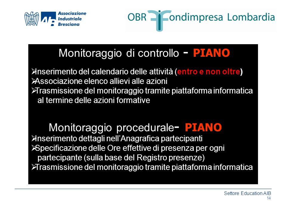 Monitoraggio di controllo - PIANO