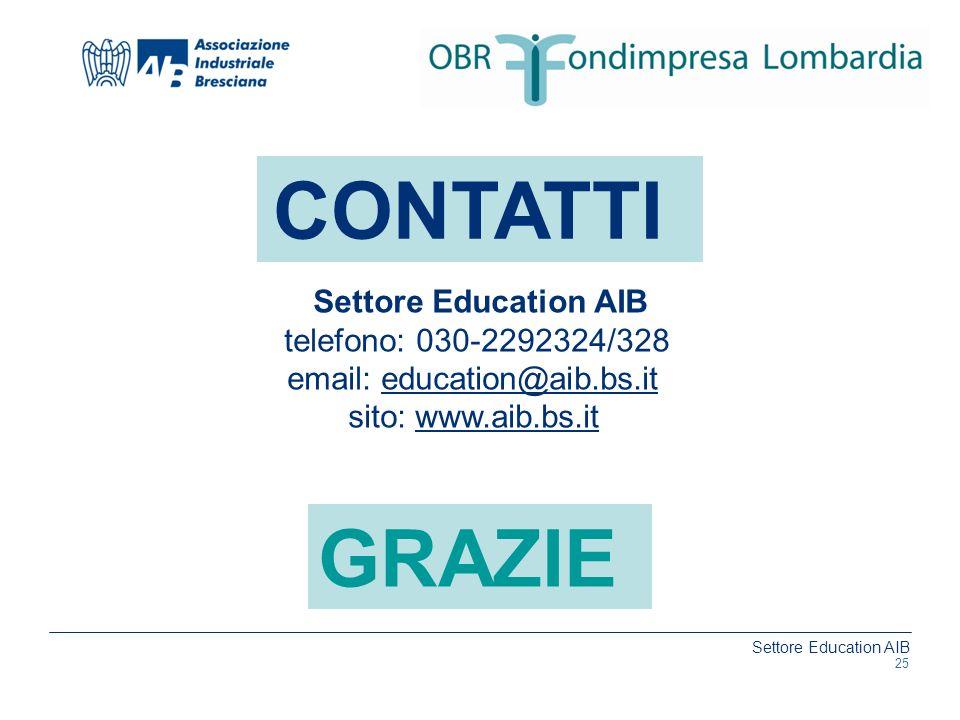 CONTATTI GRAZIE Settore Education AIB telefono: 030-2292324/328