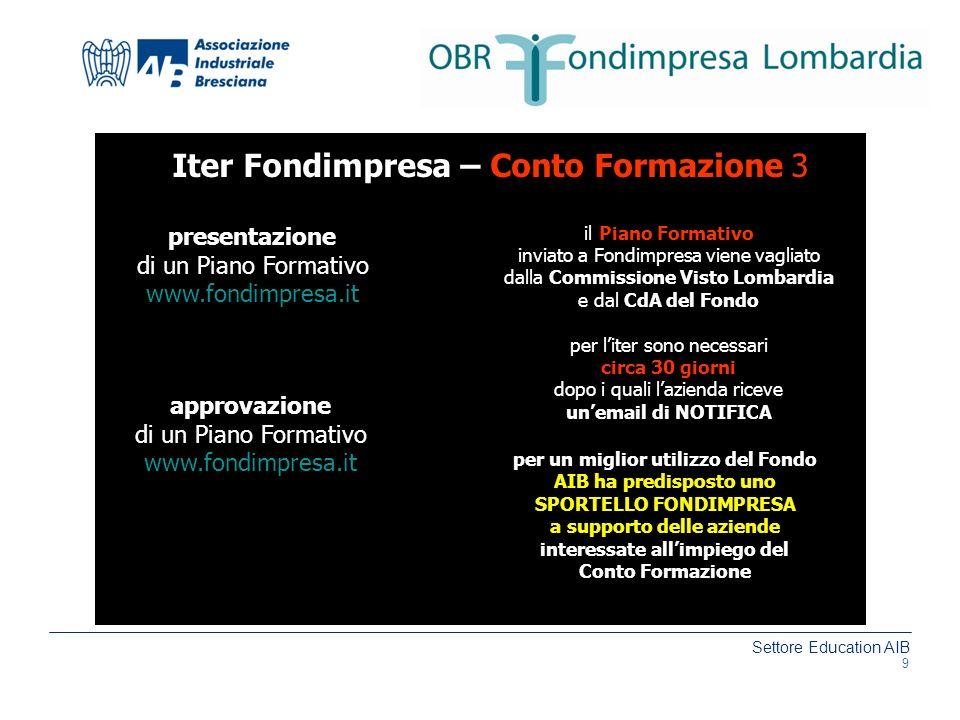 Iter Fondimpresa – Conto Formazione 3