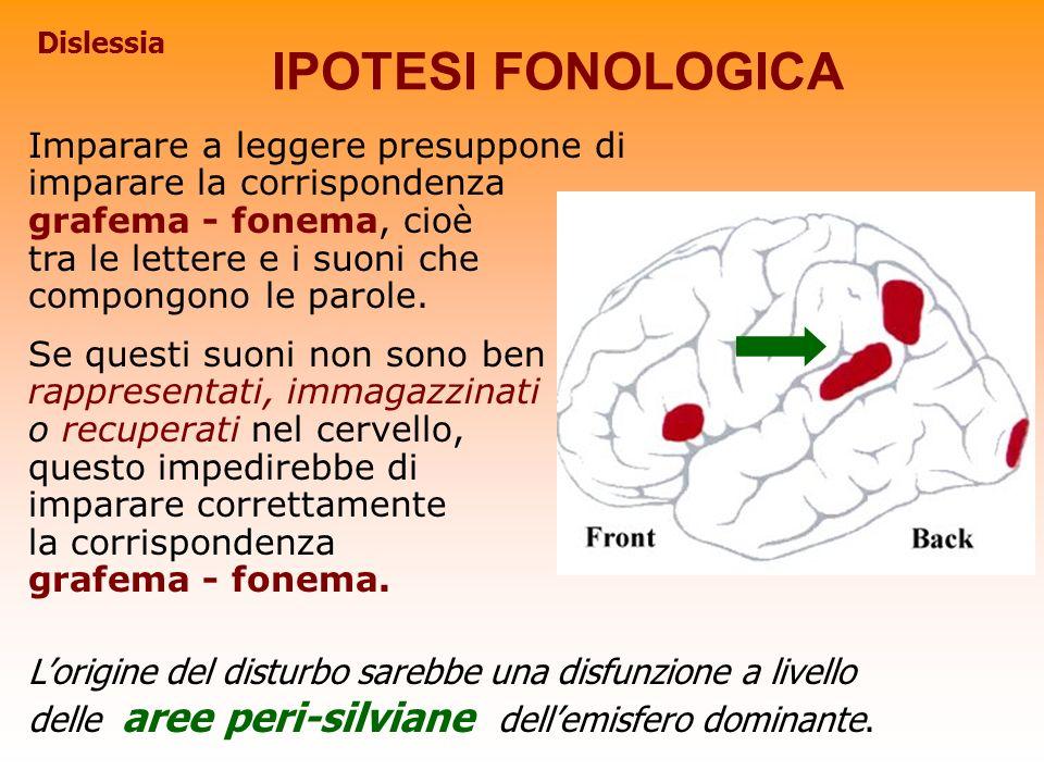 Dislessia IPOTESI FONOLOGICA.