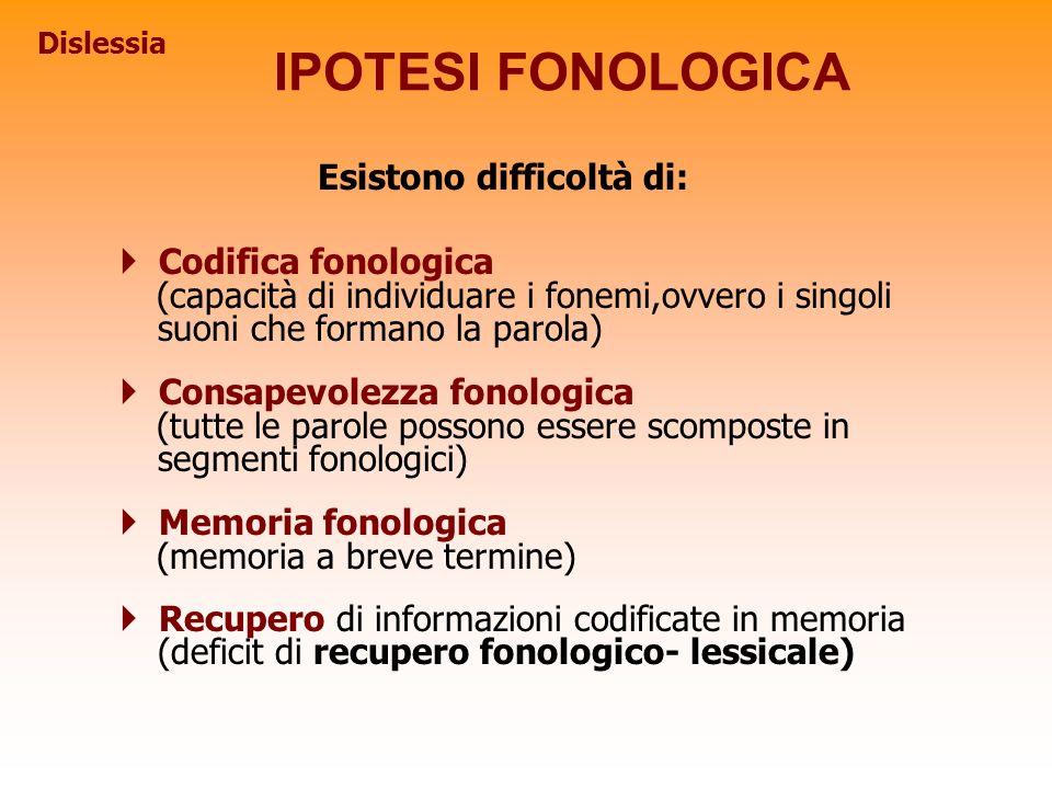IPOTESI FONOLOGICA Esistono difficoltà di: