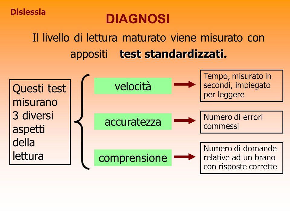 Dislessia DIAGNOSI. Il livello di lettura maturato viene misurato con appositi test standardizzati.