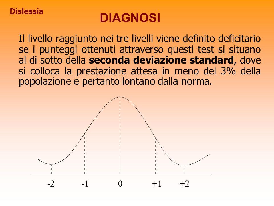 Dislessia DIAGNOSI.