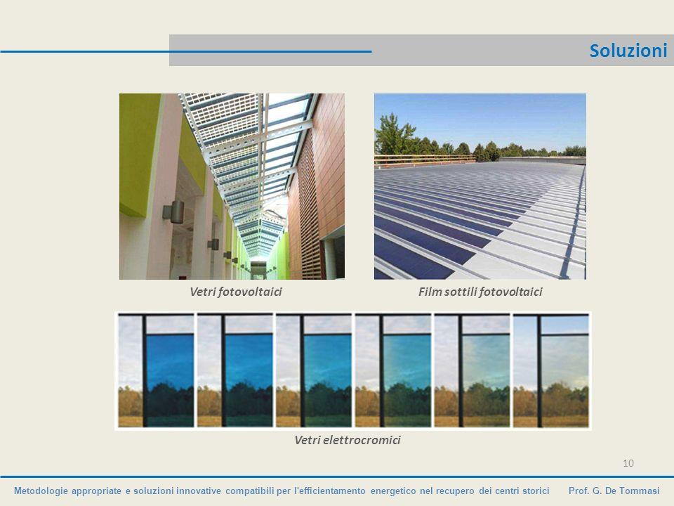 Film sottili fotovoltaici