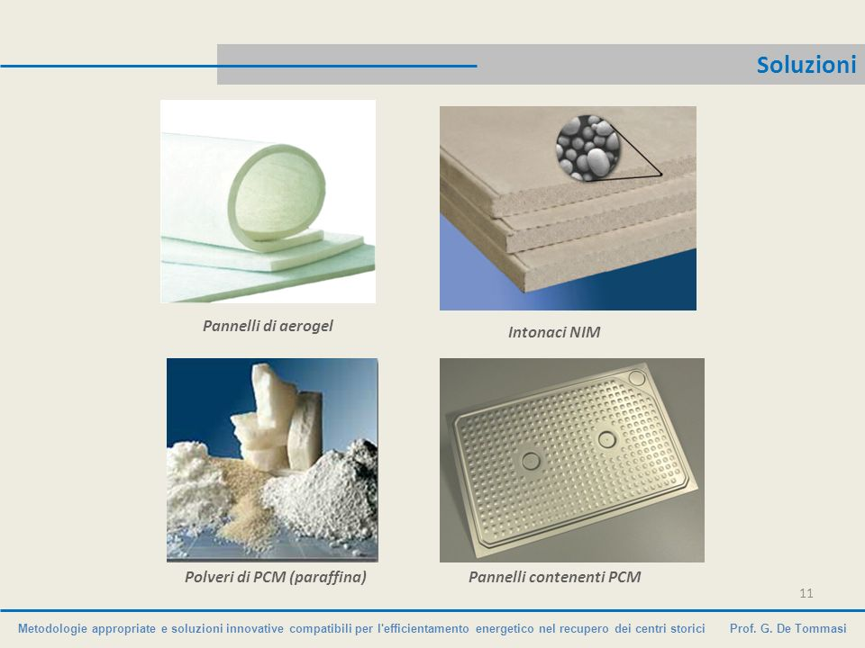 Polveri di PCM (paraffina) Pannelli contenenti PCM