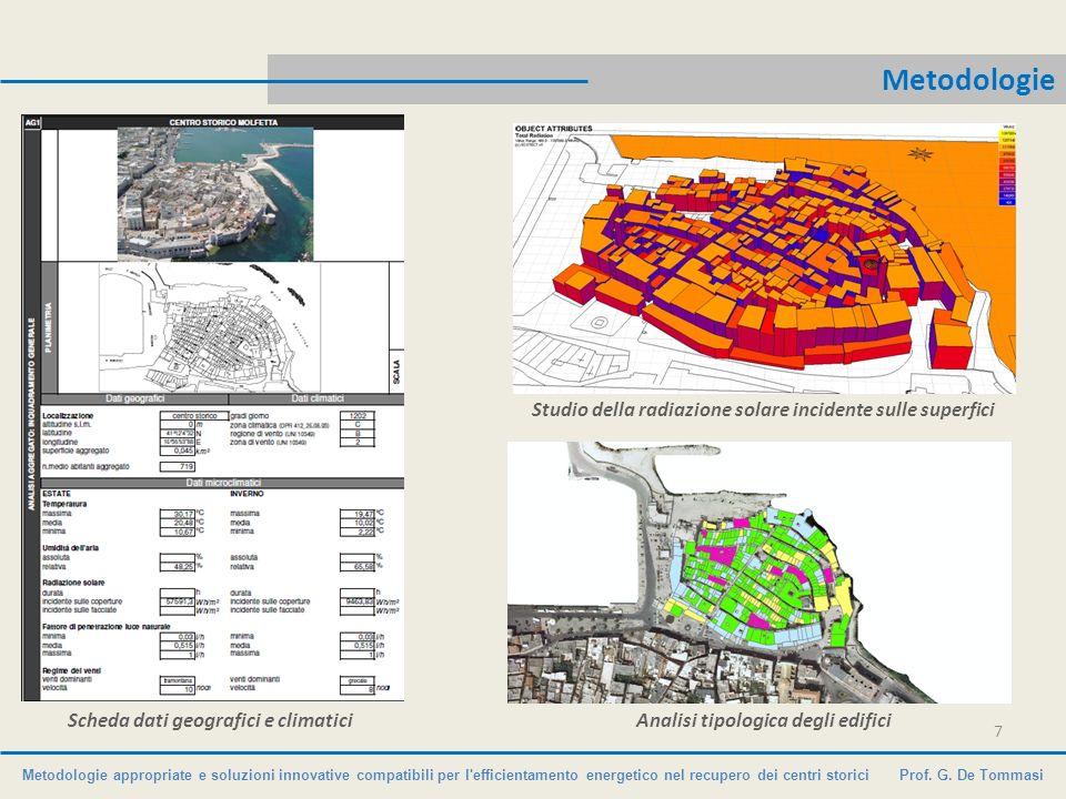 Metodologie Studio della radiazione solare incidente sulle superfici