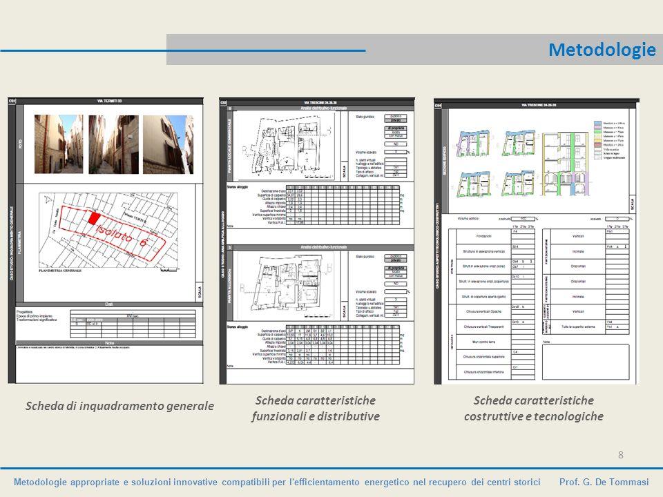 Metodologie Scheda caratteristiche funzionali e distributive