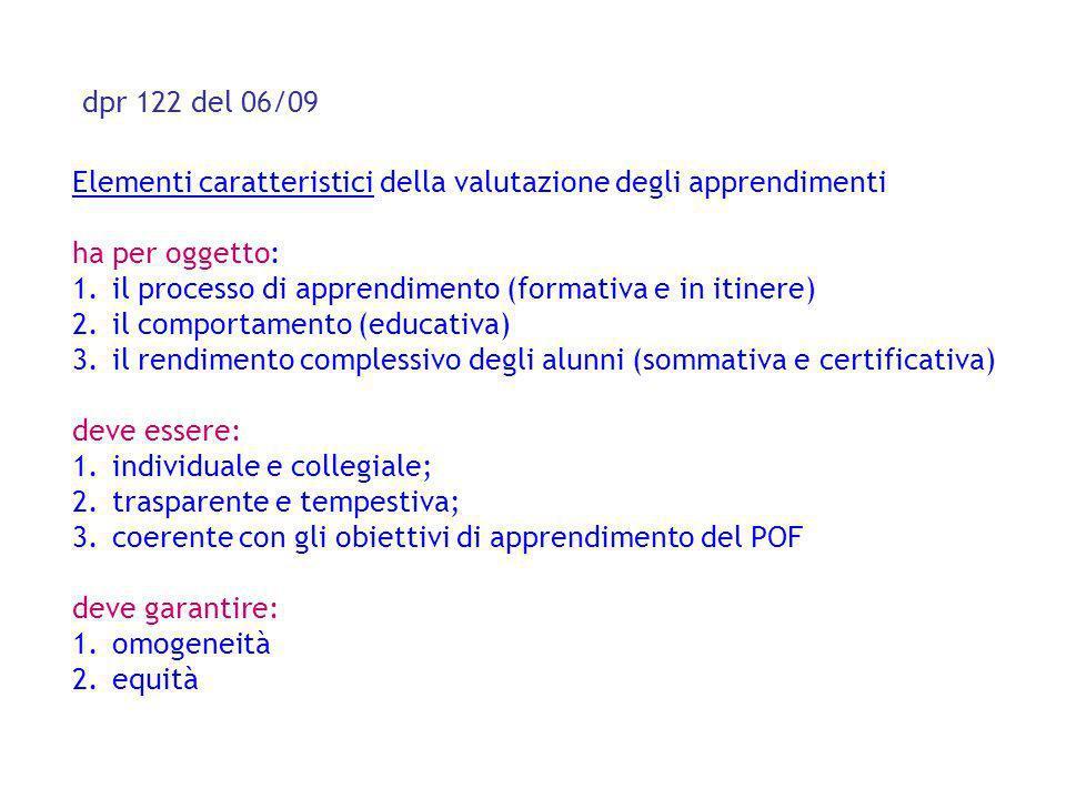 dpr 122 del 06/09 Elementi caratteristici della valutazione degli apprendimenti. ha per oggetto: