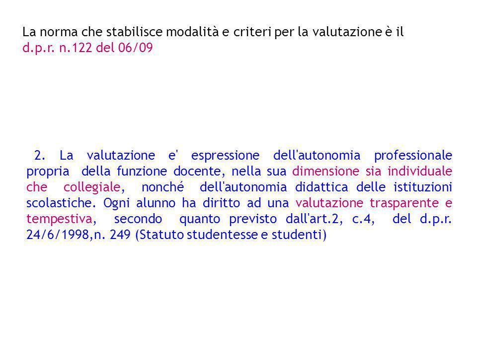 La norma che stabilisce modalità e criteri per la valutazione è il d.p.r. n.122 del 06/09