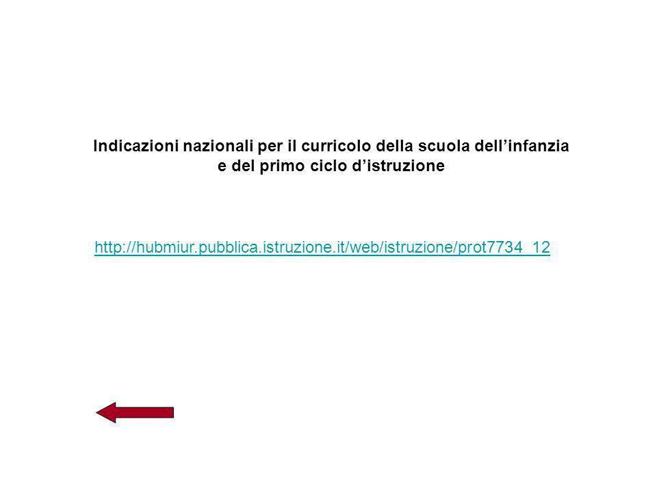 Indicazioni nazionali per il curricolo della scuola dell'infanzia