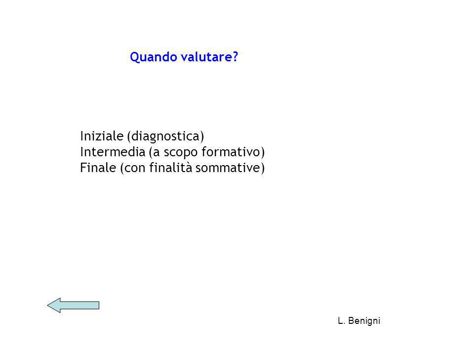 Iniziale (diagnostica) Intermedia (a scopo formativo)