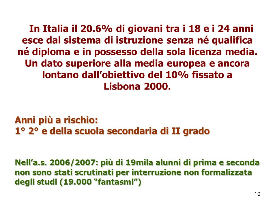 In Italia il 20.6% di giovani tra i 18 e i 24 anni