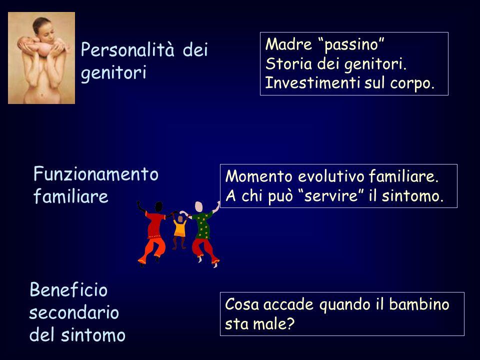 Personalità dei genitori
