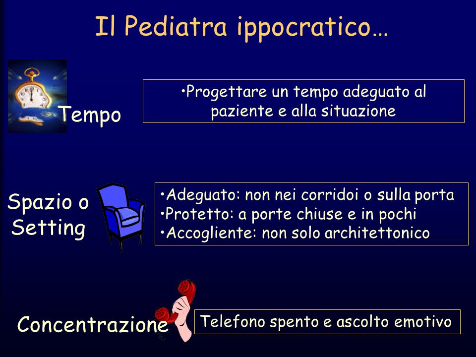 Il Pediatra ippocratico…
