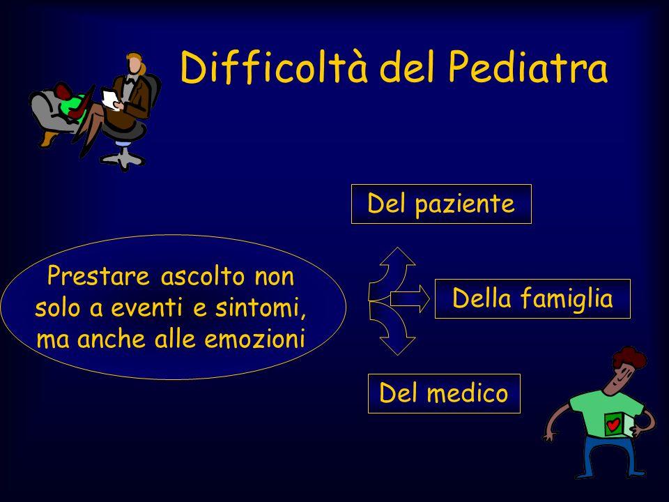 Difficoltà del Pediatra