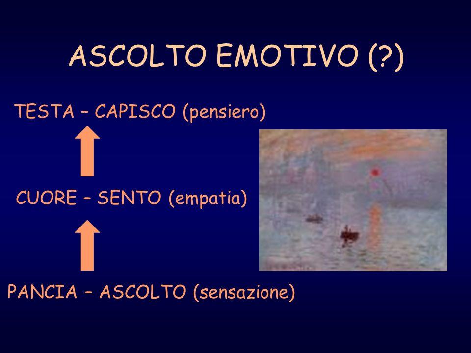 ASCOLTO EMOTIVO ( ) TESTA – CAPISCO (pensiero) CUORE – SENTO (empatia)