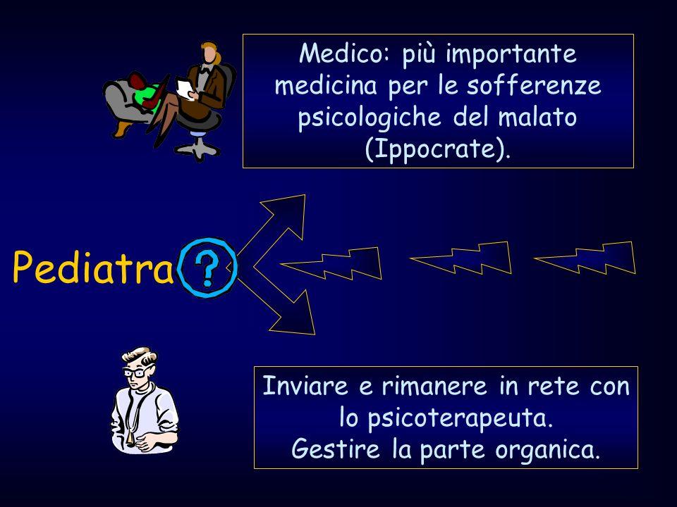 Medico: più importante medicina per le sofferenze psicologiche del malato (Ippocrate).